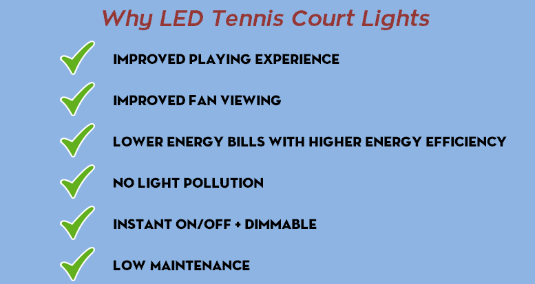 why led tenis light